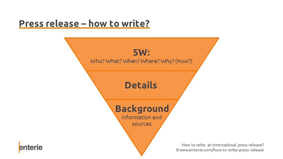 """Press release – how to write it? """"5W"""" rule might be helpful!"""