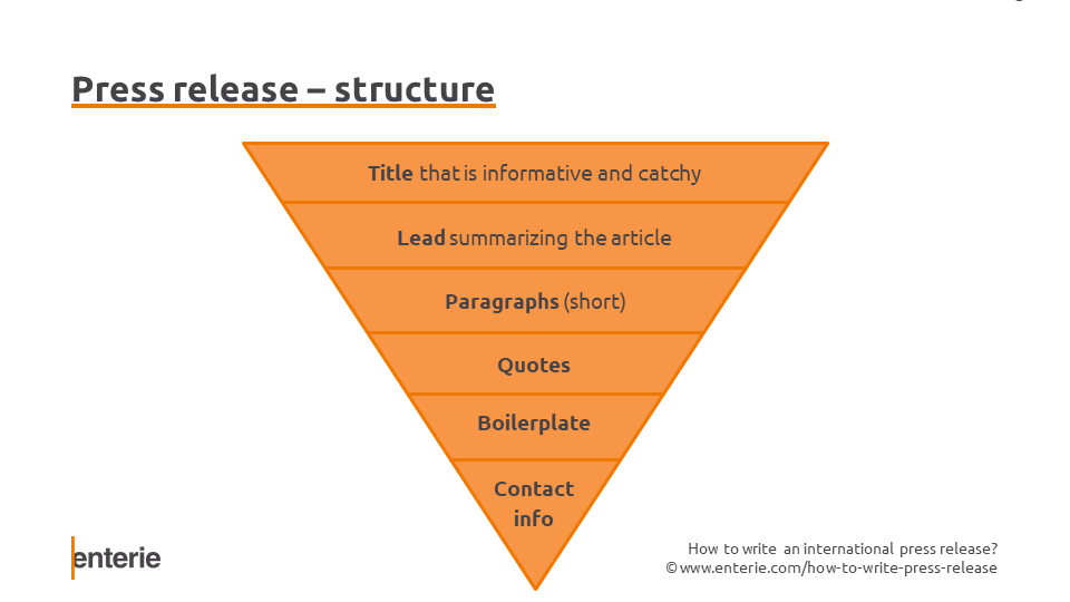 Piramide structure of a good press release